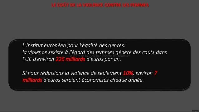 Le coût de la violence contre les femmes L'Institut européen pour l'égalité des genres: la violence sexiste à l'égard des ...
