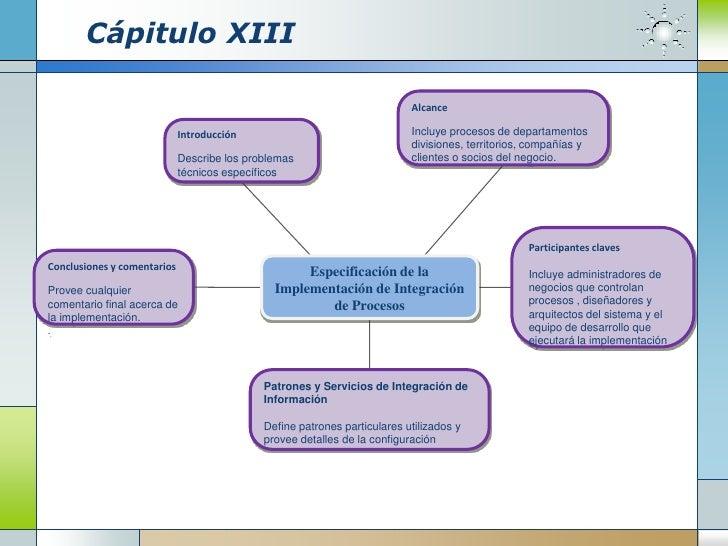 Ppt Cap 13 Slide 3