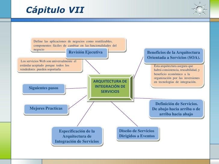 Ppt Cap 7 Slide 2