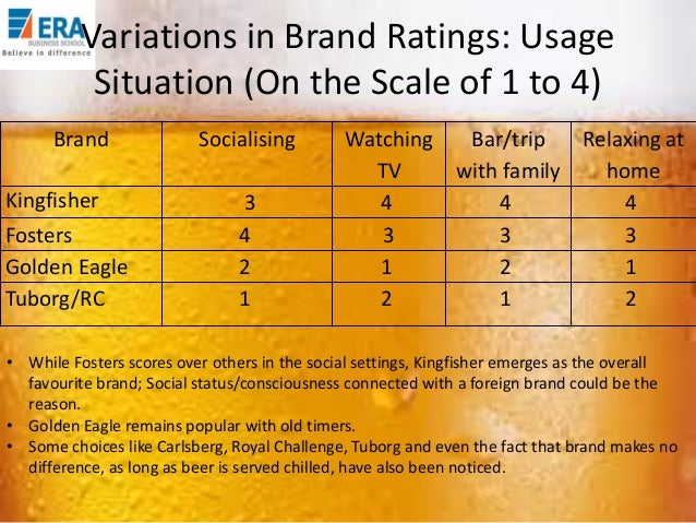 "consumer behaviour of beer kingfisher View of the most important characteristics of hungarian beer consumption it is  important to  received, and with ""consumer behaviour"" and ""beer"" 1,120 hits."