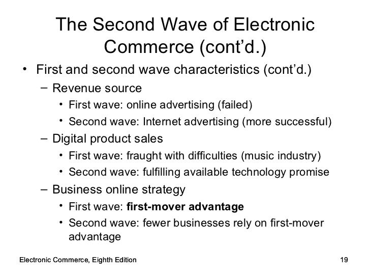 role of technology in e commerce