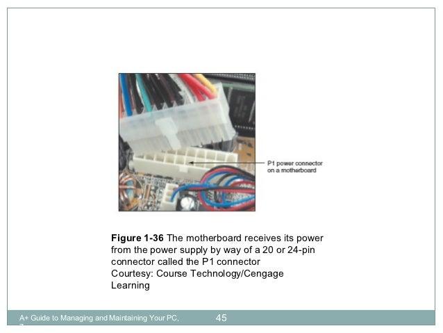 hurricane power supply instructions