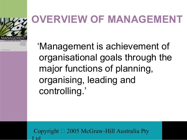 planning organising leading and controlling