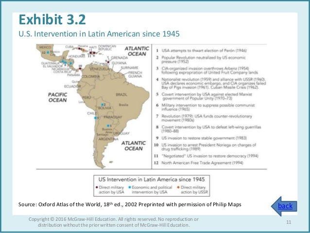Chapter PowerPoint - Us latin american intervention maps