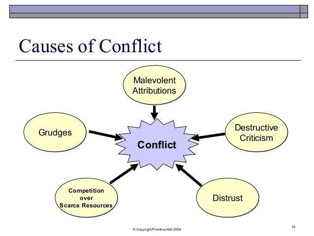 Conflict in teamwork essay
