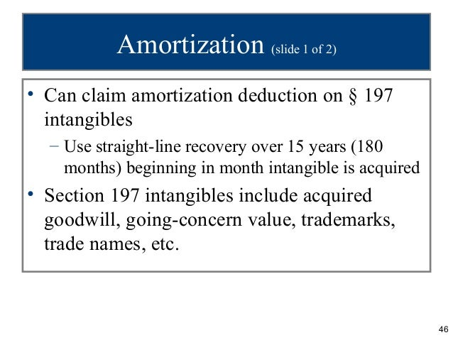 197 intangible assets p pt ch 08
