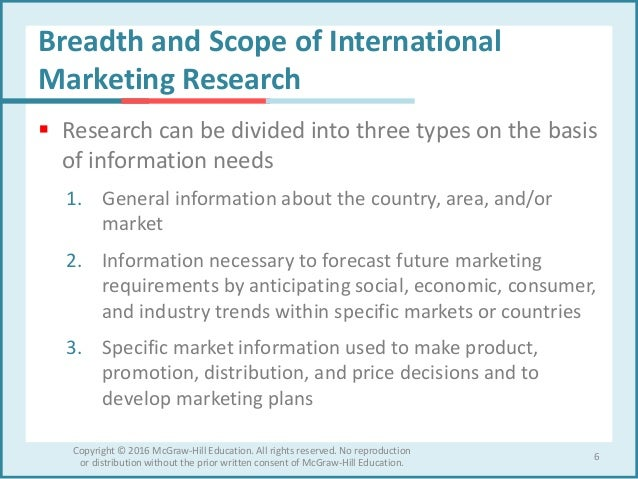 breadth and scope of international marketing research