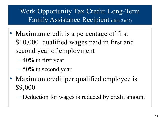 Tax Credit For Hiring Food Stamp Recipients