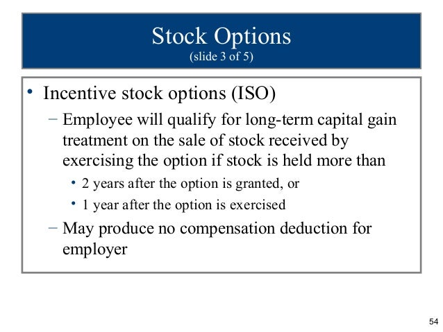 Long term capital gains holding period stock options