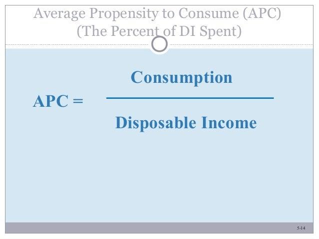 5-14 Average Propensity to Consume (APC) (The Percent of DI Spent) APC = Consumption Disposable Income