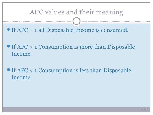 5-15 APC values and their meaning If APC = 1 all Disposable Income is consumed. If APC > 1 Consumption is more than Disp...