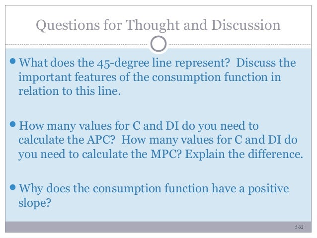 5-32 Questions for Thought and Discussion What does the 45-degree line represent? Discuss the important features of the c...