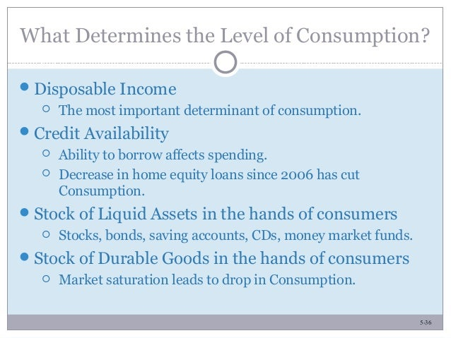 5-36 What Determines the Level of Consumption? Disposable Income  The most important determinant of consumption. Credit...