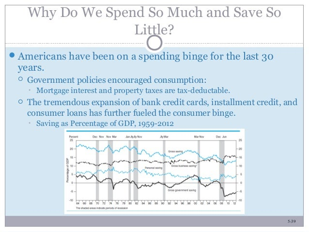 5-39 Why Do We Spend So Much and Save So Little? Americans have been on a spending binge for the last 30 years.  Governm...