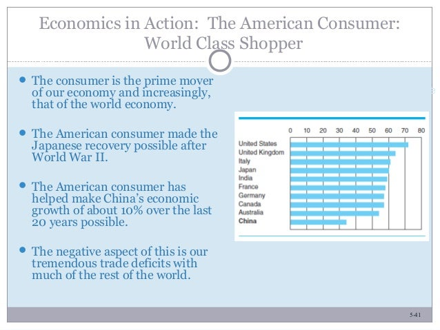 5-41 Economics in Action: The American Consumer: World Class Shopper  The consumer is the prime mover of our economy and ...