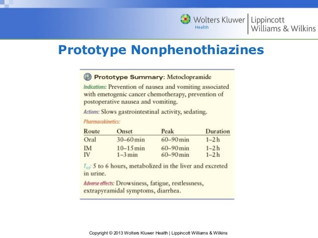 Prototype Nonphenothiazines  Copyright © 2013 Wolters Kluwer Health   Lippincott Williams & Wilkins