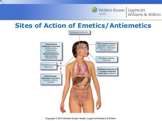 Sites of Action of Emetics/Antiemetics  Copyright © 2013 Wolters Kluwer Health   Lippincott Williams & Wilkins