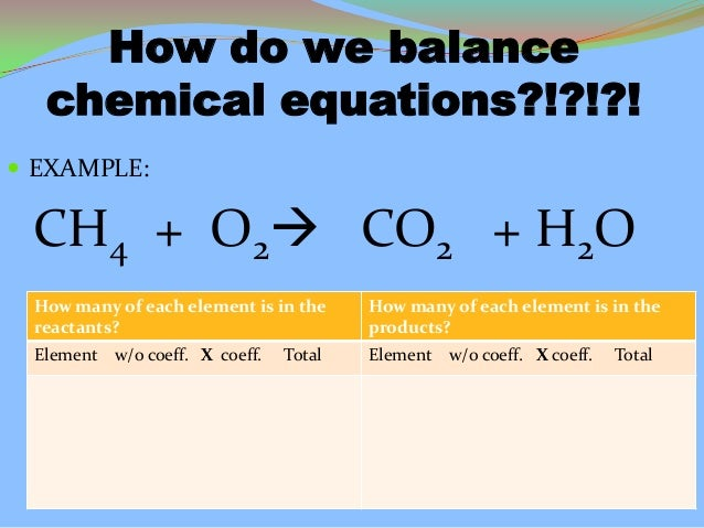 Ppt chemical reactions