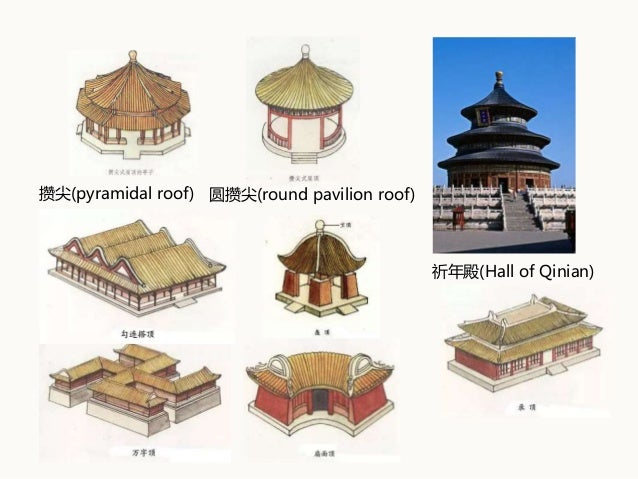 PPt Ancient China Architecture by Zhuo Yanbin