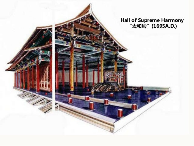 ppt ancient china architecture by zhuo yanbin
