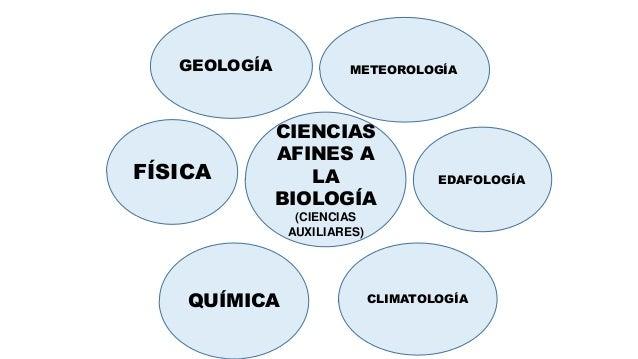 Ciencias relacionadas con la quimica yahoo dating 2