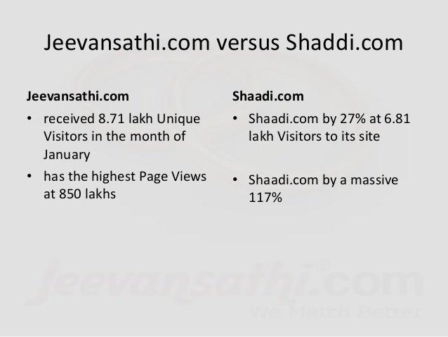 How fast does jeevansathi.com load? Average (1.374 Seconds), 54% of sites are slower. How do jeevanshathi.com go back to h...