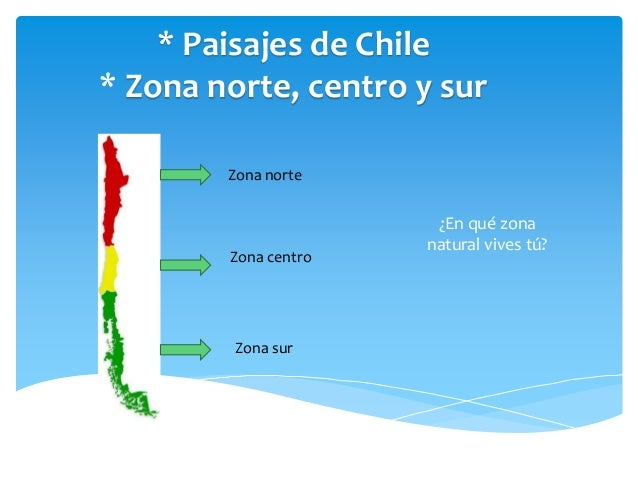 Ppt clases for Marmoles y granitos zona norte