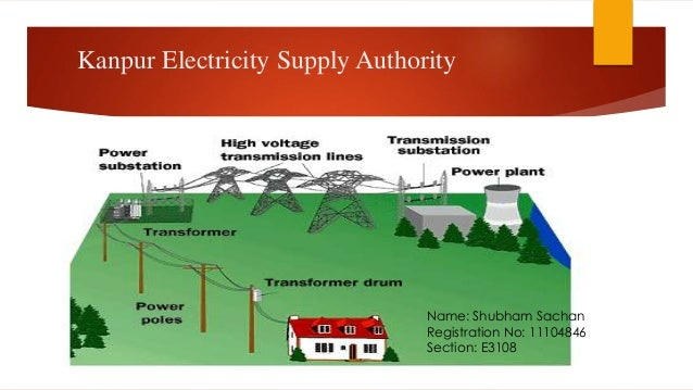Kanpur Electricity Supply Authority Name: Shubham Sachan Registration No: 11104846 Section: E3108