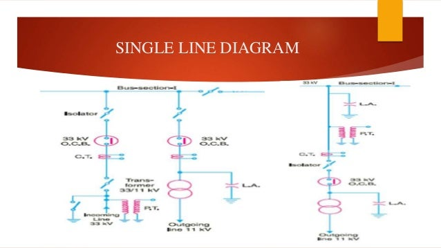 All Electric Car Ferry besides Practical Considerations Of Lv Mv Private Substations in addition Index php furthermore 33 Kv Single Line Diagram as well Vocational Trainning Presentation At Essar Power Salaya Electrical Engineering. on single line diagram sld