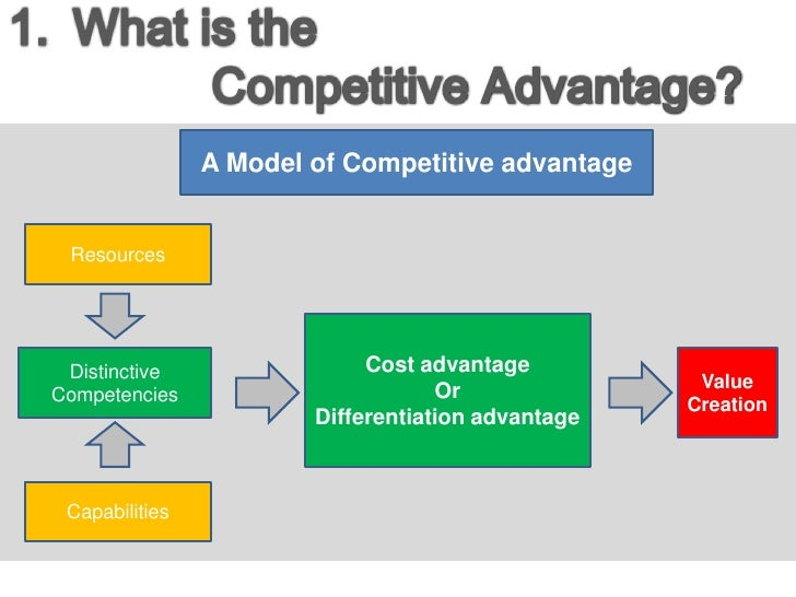 competitive advantage Businesses are always looking for a competitive advantage, a way to stand apart from the masses and to offer something that's just right for a specific target audience therein lies the secret.