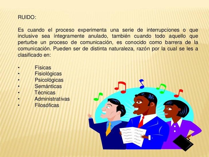 NIVELES DE LA COMUNICACIÓN:                                   Monólogos  COMUNICACIÓN INTRAPERSONAL       Relacionarse  CO...