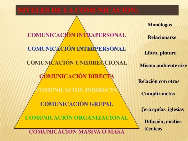 CLASES DE COMUNICACIÓNC R IT E R IO              T IP O                          E X P L IC A C IO N                      ...