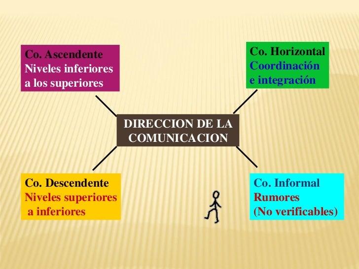 CLASES DE COMUNICACIÓNC R IT E R IO                T IP O                  E X P L IC A C IO N                        EJEM...