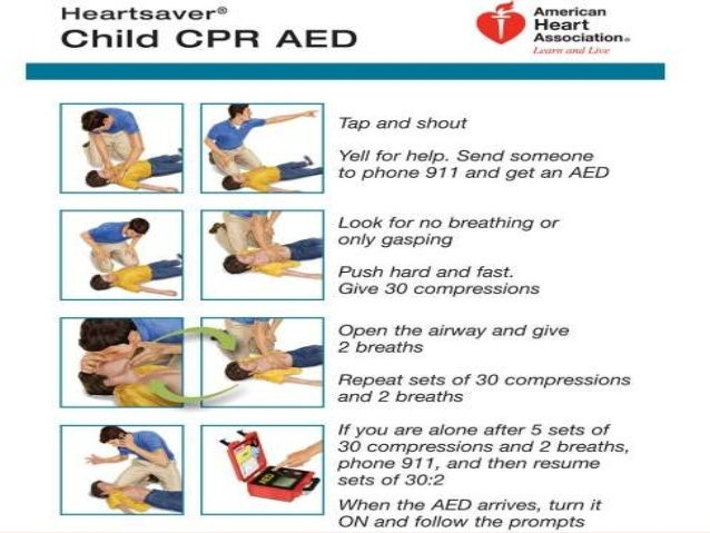 cpr for infants Cpr might be necessary in many different emergencies, including accidents, near-drowning, suffocation, poisoning, smoke inhalation, electrocution injuries, and suspected sudden infant death syndrome (sids) reading about cpr and learning when it's needed will give you a basic understanding of the concept and.