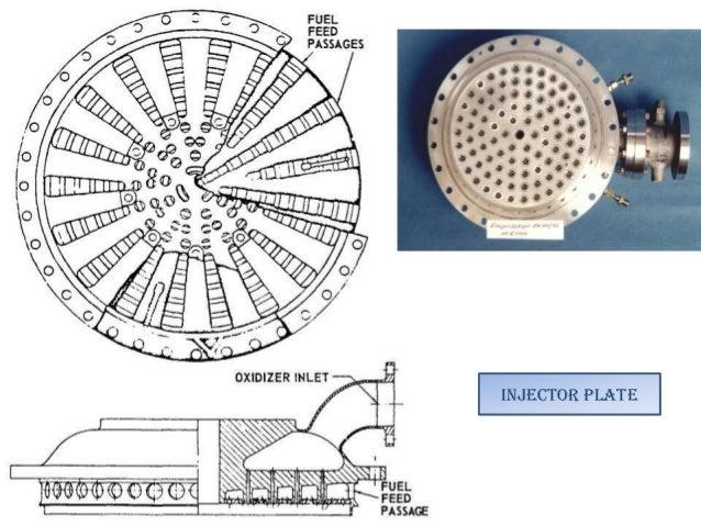 Cryogenic Rocket Engine on Pressure Chamber Rocket Engine