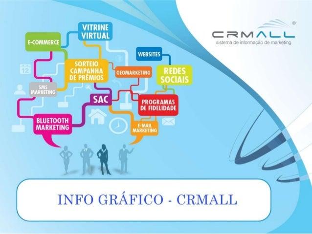 Info Gráfico - CRMALL