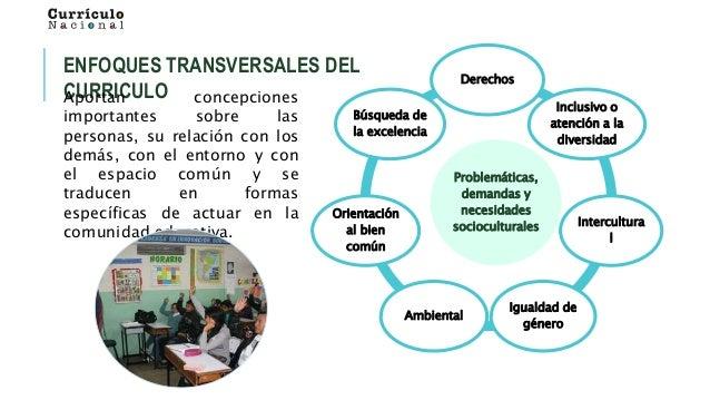 Documentos curriculares 2 . 3 . Marco general que define categorías curriculares y orientaciones en los tres niveles educa...