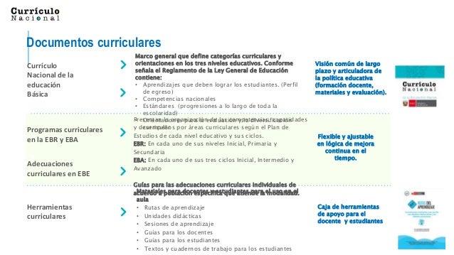Competencia Capacidad1 Capacidad2 Capacidad3 Perfil de egreso Nivel 8 Nivel 7 Nivel 6 Nivel 5 Nivel 4 Nivel 3 Nivel 2 Nive...