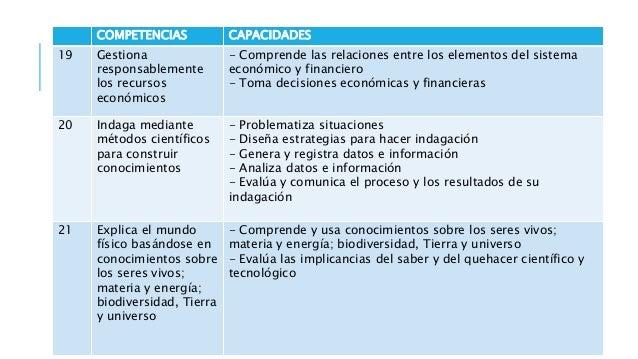 COMPETENCIAS CAPACIDADES 25 Resuelve problemas de gestión de datos e incertidumbre Representa datos con gráficos y medidas...