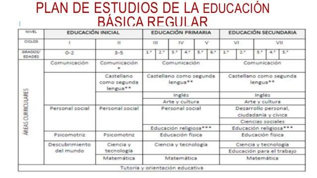 EDUCAC IÓN PRIMARI A