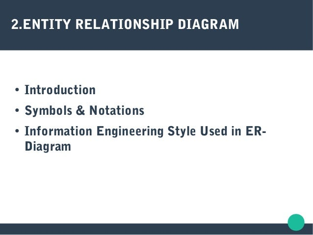 Er model in dbms 16 2entity relationship diagram introduction symbols ccuart Images