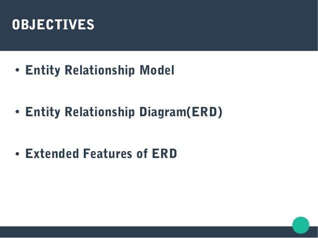 ER Model in DBMS Slide 2
