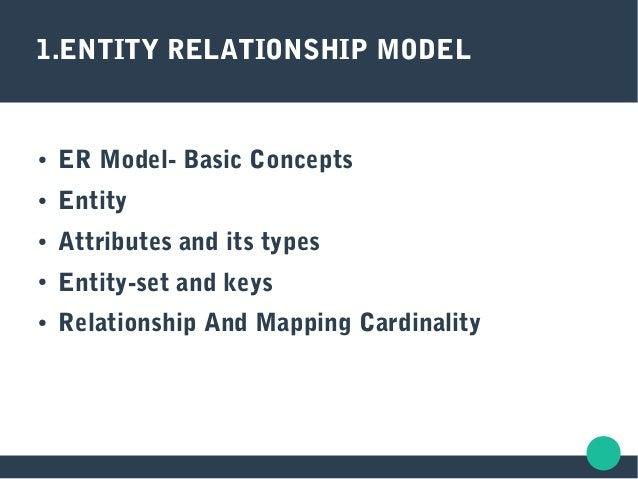 ER Model in DBMS Slide 3