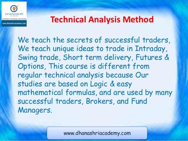 Stock Market Technical Analysis Courses In Mumbai Dhanashri