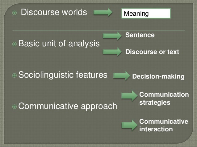discourse analysis features of context Some discourse analysts consider the larger discourse context in order to understand how it affects the meaning of the sentence for example, charles fillmore points out that two sentences taken together as a single discourse can have meanings different from each one taken separately.