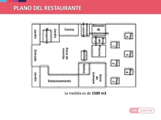 Ejemplo de trabajo final de desarrollo de idea de negocio for Plano de una cocina de un restaurante