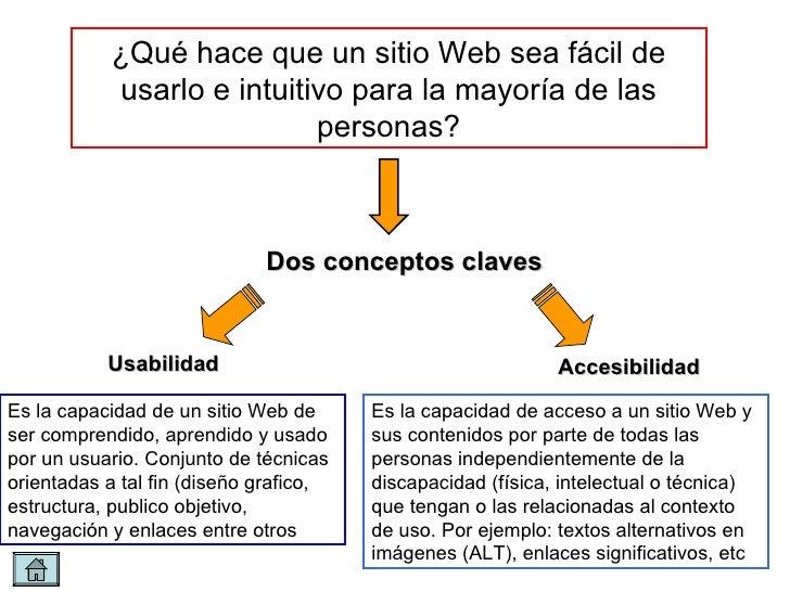 Presentación Sobre Diseño Web