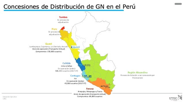 Contrato Gas Natural Costo