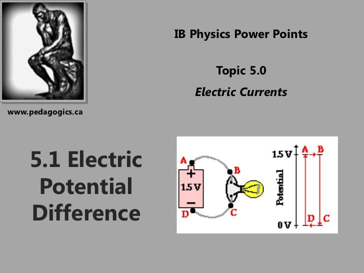 IB Physics Power Points<br />Topic 5.0<br />Electric Currents<br />www.pedagogics.ca<br />5.1 Electric Potential Differenc...
