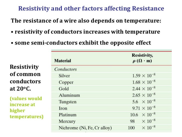 the factors that affect the resistance of a wire What factors affect the resistance of a wire (2) nicola tregay the diameter of the wire will have an affect on the resistance of a wire.